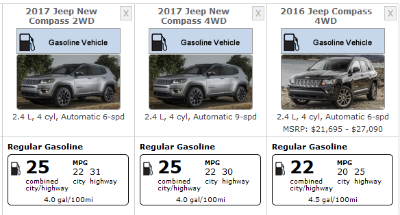 fuel economy mpg comparison on 2017 new jeep compass